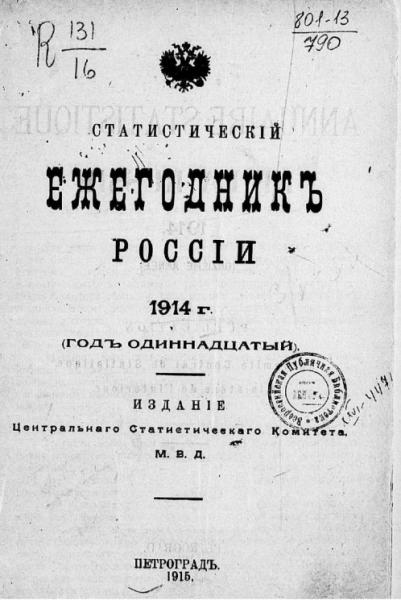 Статистический ежегодник России. Annuaire statistique de la Russie. 1914 год